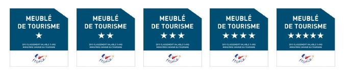 Classement Meuble De Tourisme Tout Savoir Carmen Immobilier